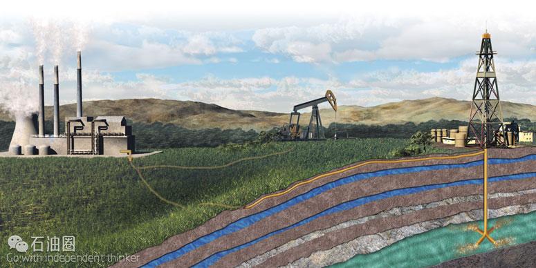 壳牌CEO:石油行业如何引领新一轮的能源转型