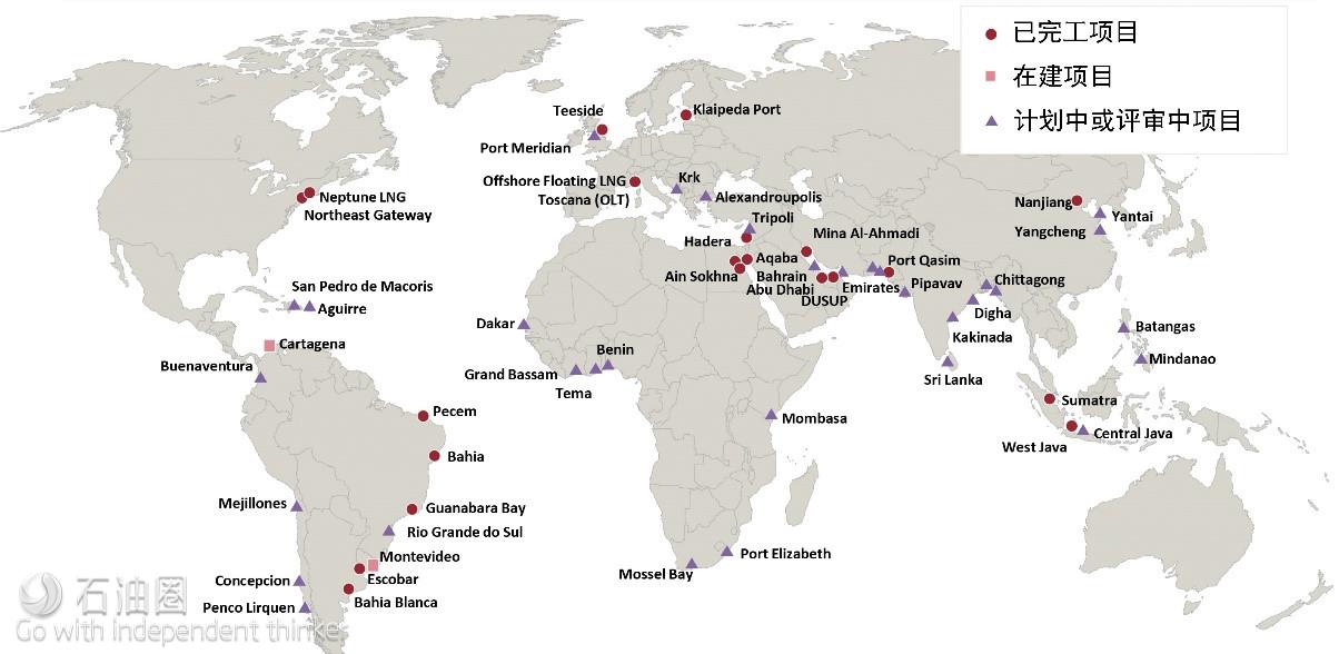 图6 全球计划中或已建成的FSRU项目
