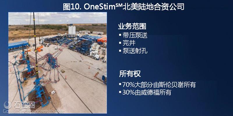 斯伦贝谢CEO:石油业转型发展的四重逻辑