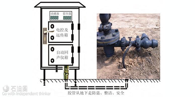 油井动液面实时监测技术进展