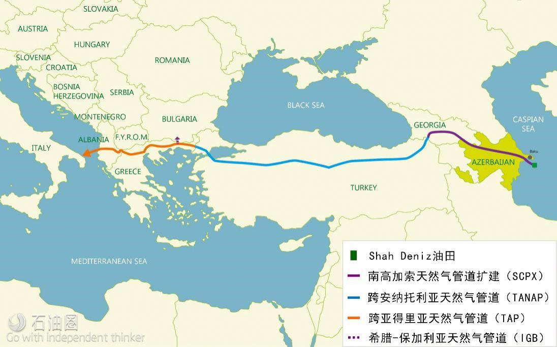 图6 南部天然气走廊(SGC)