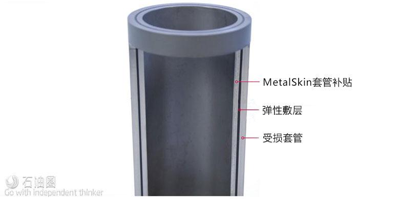 连续油管-尾管系统快速修复断裂管柱
