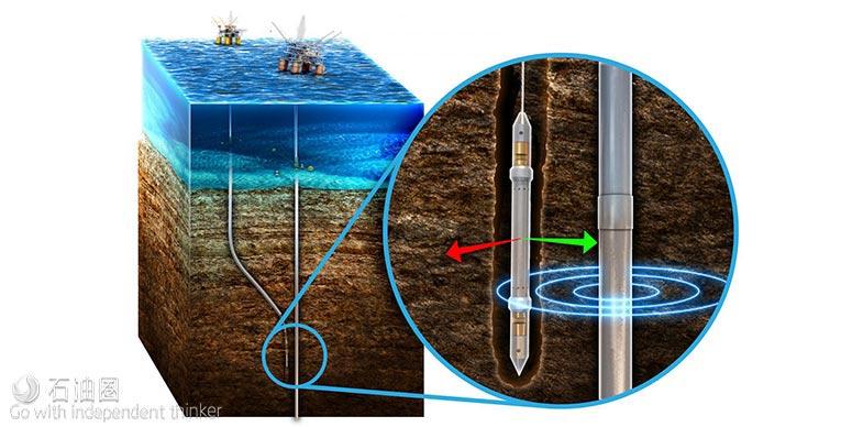 【系列专题】页岩油气中坚力量:逆境仍需钻井(2)