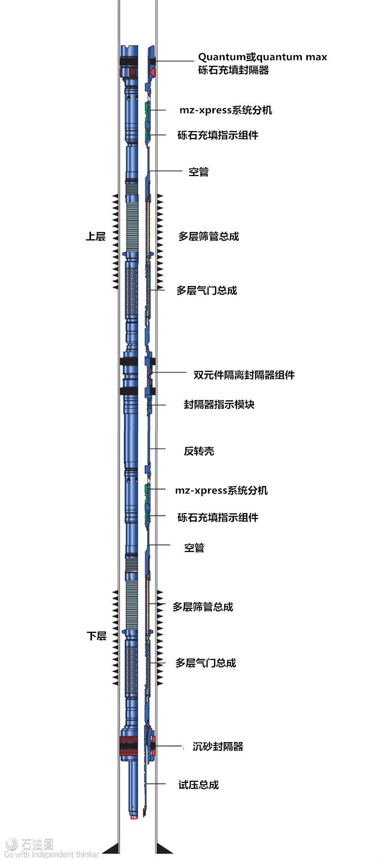 MZ-Xpress完井系统