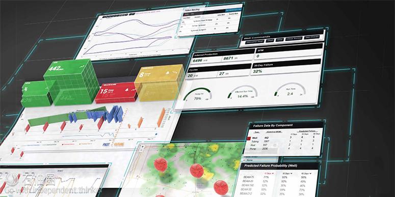 ForeSite™平台,用智能化实现生产最大化