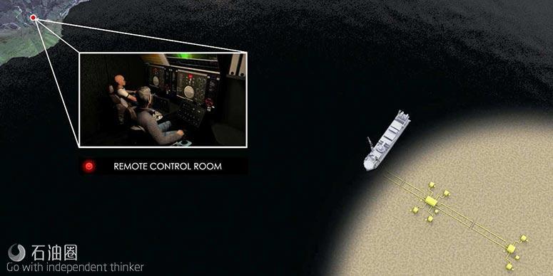 海底混合常驻机器人的演变之路