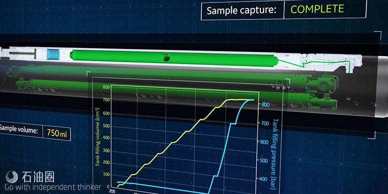该系统破解井筒复杂流体分析难题
