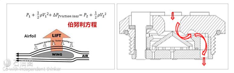 """国产技术又传捷报,中海油AICD技术""""不求人"""""""