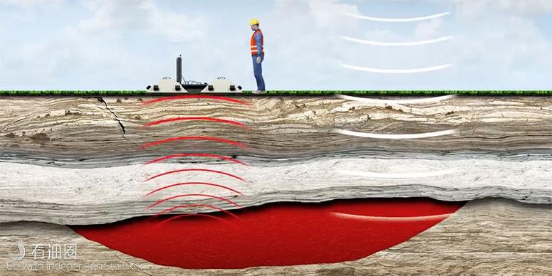 电子地震油气监测技术,令人激动的新选择