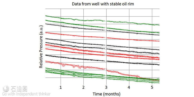 永久式光纤井筒液位监测系统