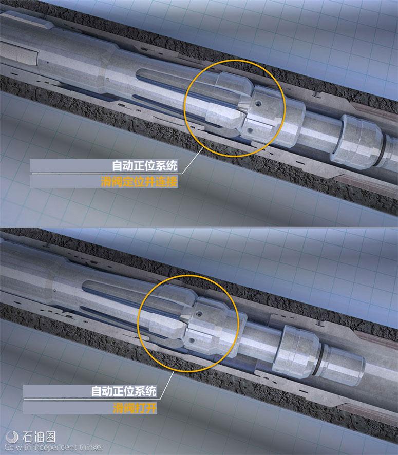 BHGE推出全新BLITZ连续油管压裂滑套系统