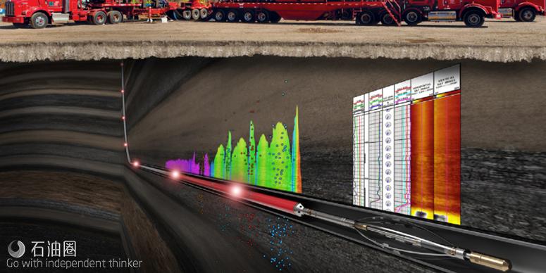 复合光纤电缆技术 连续油管如虎添翼