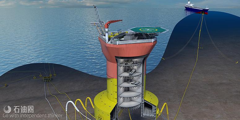 新型采油技术 边际油田的福音