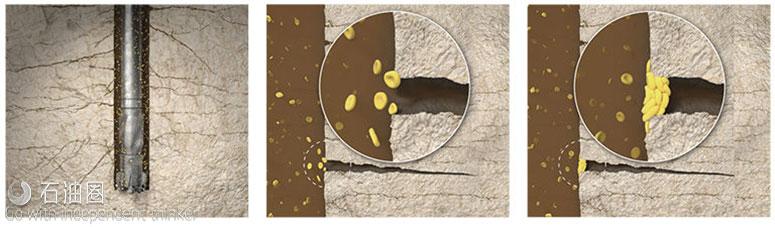 教你一招:在衰竭严重井中减少井壁失稳与钻井液漏失