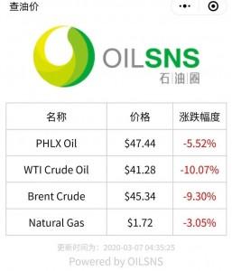 http://www.oilsns.com/