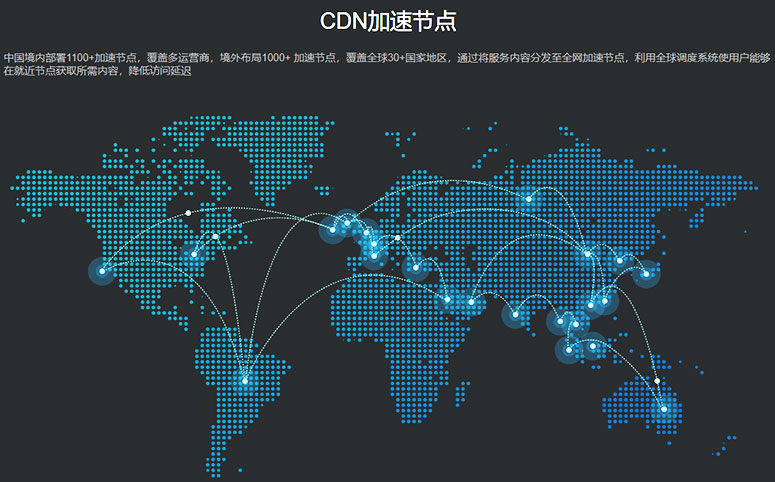 W腾讯云加速节点