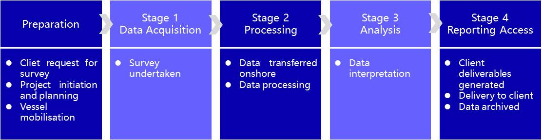 超越传统AI 看增强智能技术如何强化水下检查